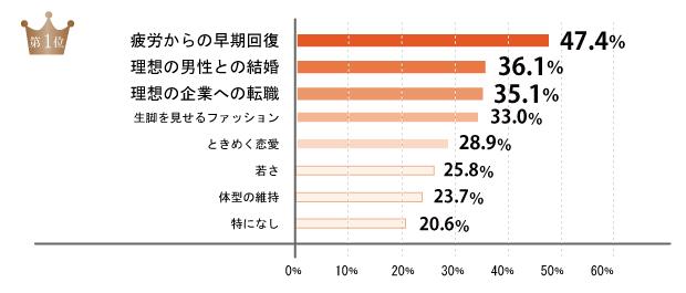 graph03_01