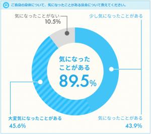 graph1_pokkori1