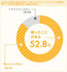 graph2_pokkori1