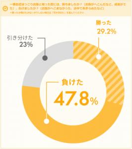 graph3_pokkori1