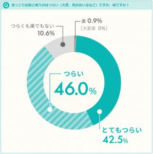 graph4_pokkori1