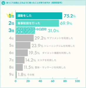 graph2_pokkori2