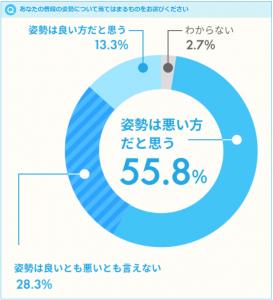 graph3_pokkori2